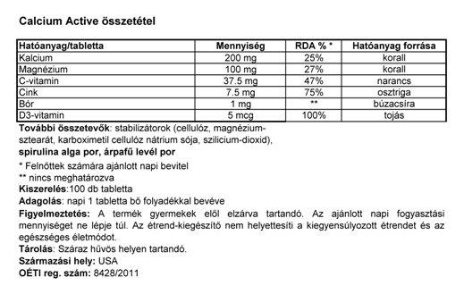 Calcium Active összetevők