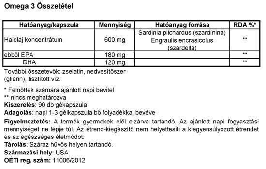 Vitamin Station Omega 3 halolaj kapszula összetevője
