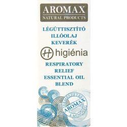 Aromax légúttisztító illóolaj 10ml